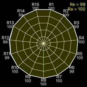 Skier IR VG ND1.2 (4x5.65) 直漸層減光鏡