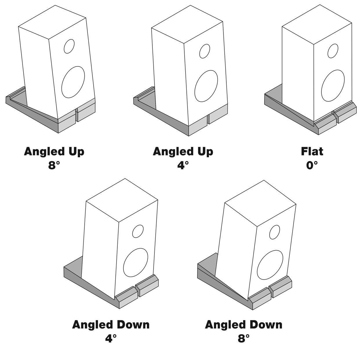 Auralex MoPad 監聽喇叭避震墊