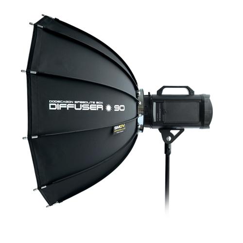 SM Speedbox-A90 快收圓柔光罩
