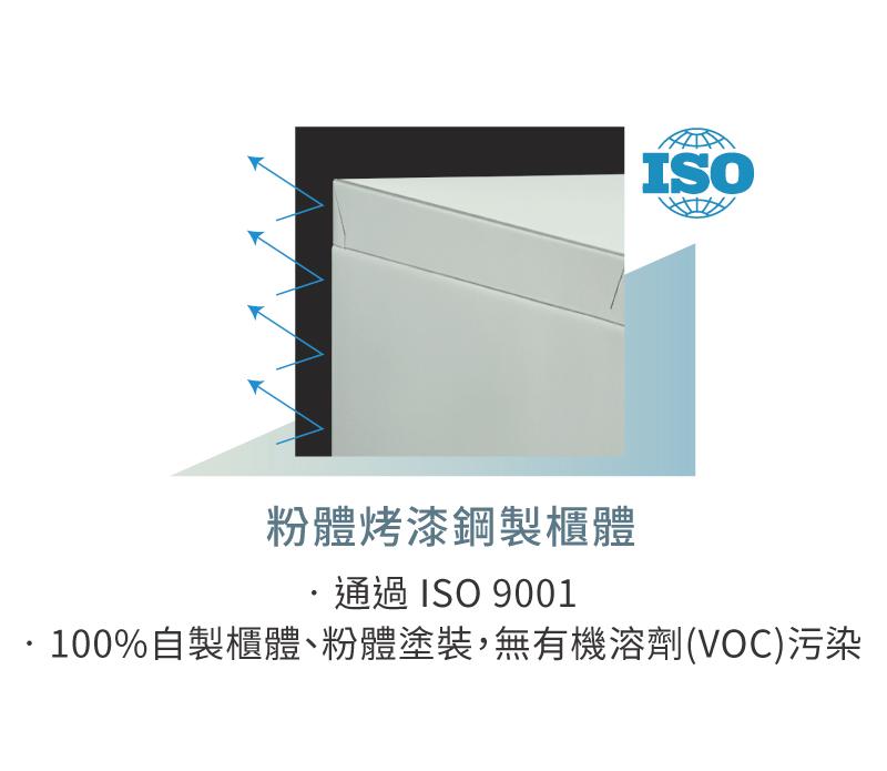 收藏家自有生產研發基地,通過ISO品質認證,採用粉體烤漆的鋼製櫃體,環保無揮發氣體污染